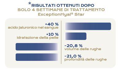 grafico%20regina.JPG